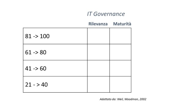 IT Governance 8