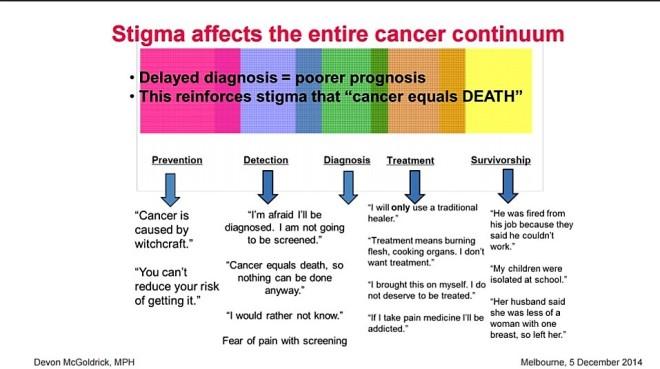 stigma-2