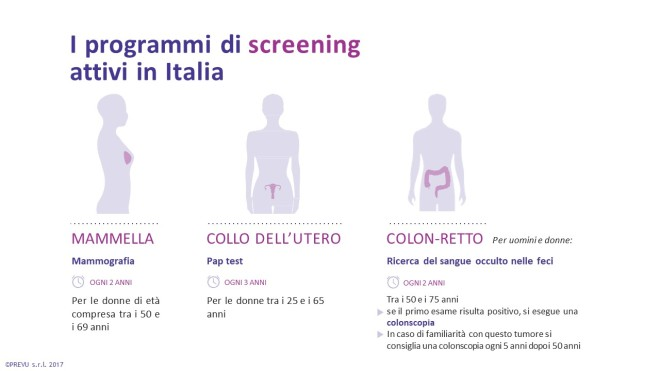 i programmi di screening